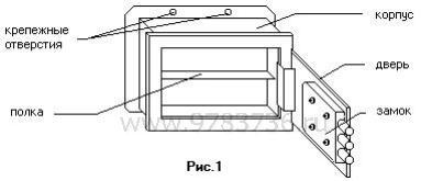 Схематичный рисунок стенных сейфов Спутник